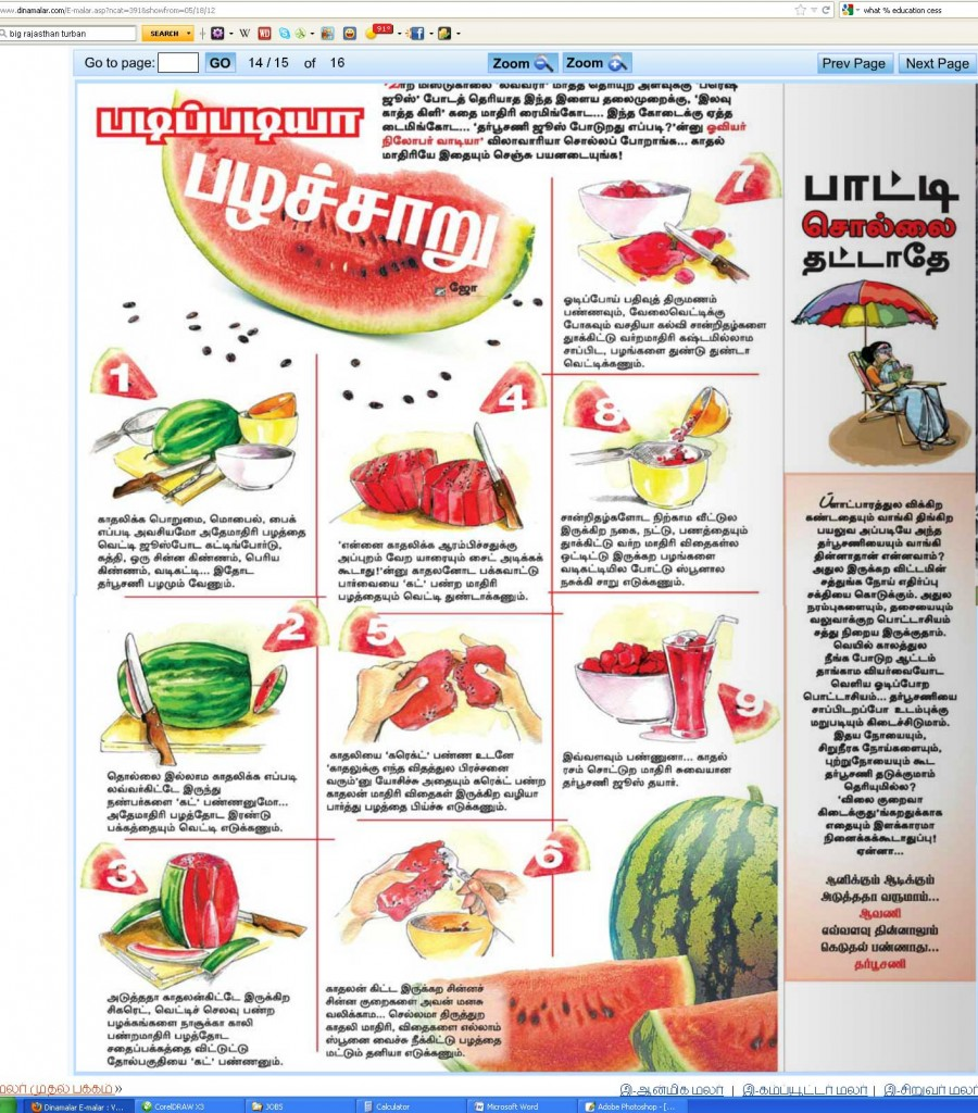 Dinamalar. Illustrations Niloufer Wadia